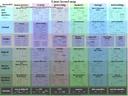¿Has pensado cual es el mapa que puede terner el kernel de linux?